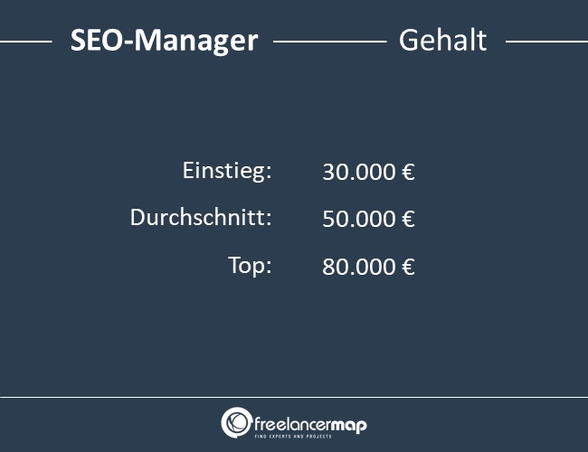 SEO-Manager-Gehalt