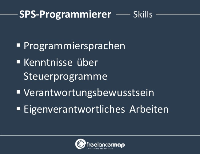 SPS-Programmierer-Skills