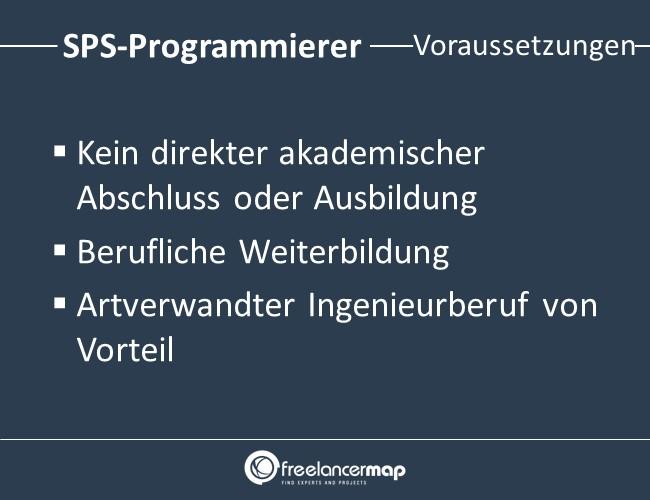 SPS-Programmierer-Voraussetzungen-Einstieg