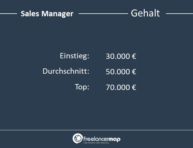Sales-Manager-Skills