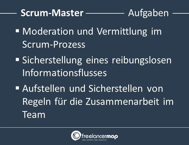 Scrum-Master-Aufgaben