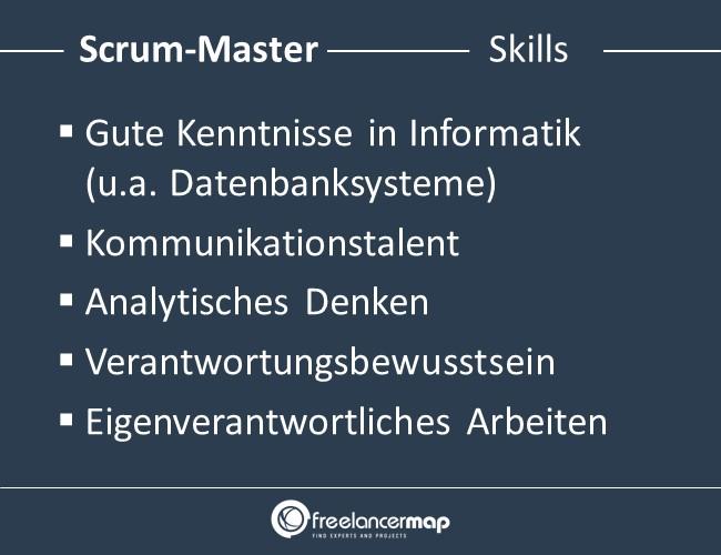 Scrum-Master-Skills