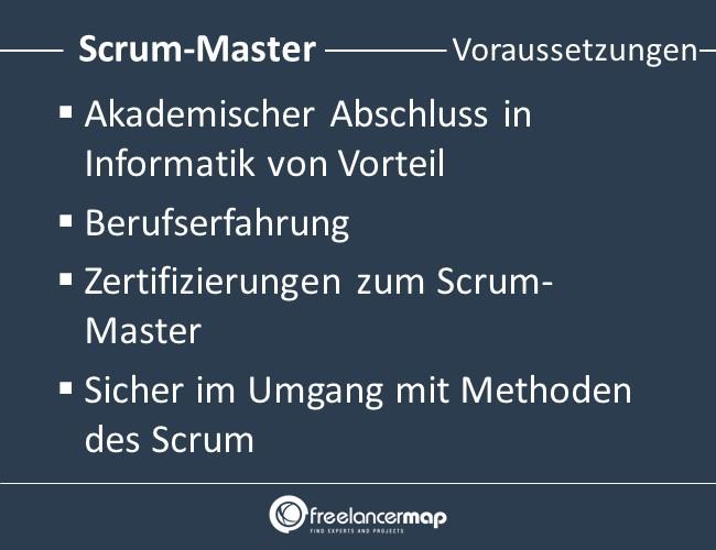 Scrum-Master-Voraussetzungen-Einstieg