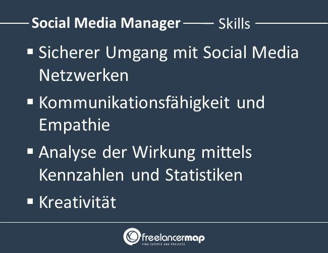 Social-Media-Manager-Skills