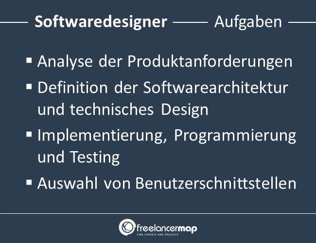 Softwaredesigner-Aufgaben