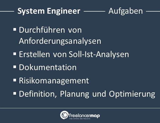 System-Engineer-Aufgaben