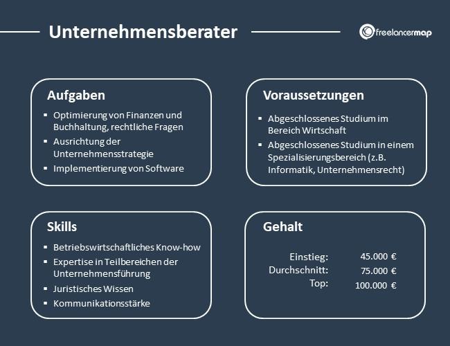 Unternehmensberater-Aufgaben-Skills-Voraussetzungen-Gehalt