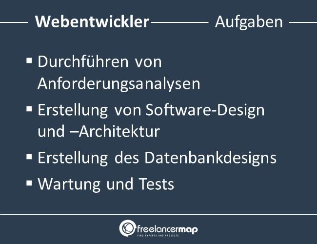 Webentwickler-Aufgaben