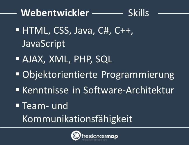 Webentwickler-Skills