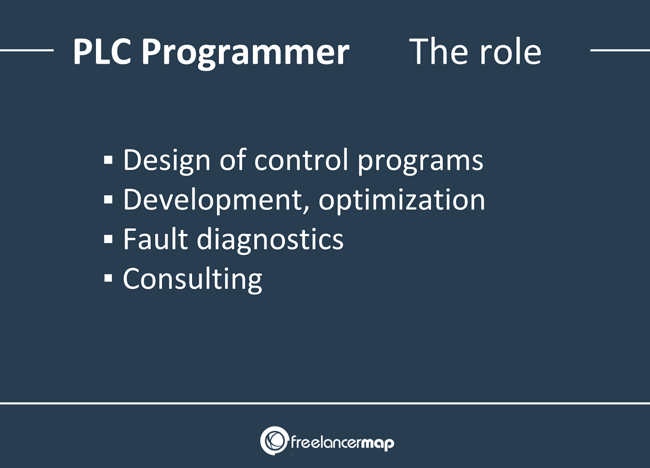 PLC Programmer the role
