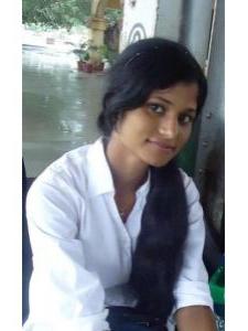 Profileimage by aloklaxmi dash Web Devloper from Bhubaneswar